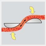 marCut — биполярный инструмент — KLS Martin