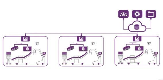 Проектировка умной интегрированной операционной KLS Martin
