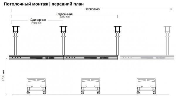 independant Fix Bridge - медицинская консоль KLS Martin для отделения интенсивной терапии