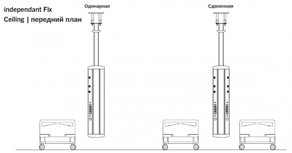 independant Fix Ceiling - медицинские консоли KLS Martin