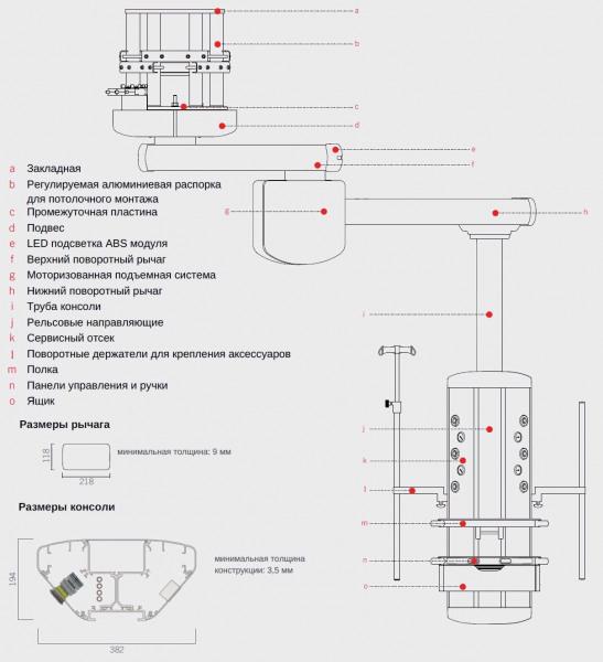 independant Flex - хирургические и анестезиологические консоли KLS Martin